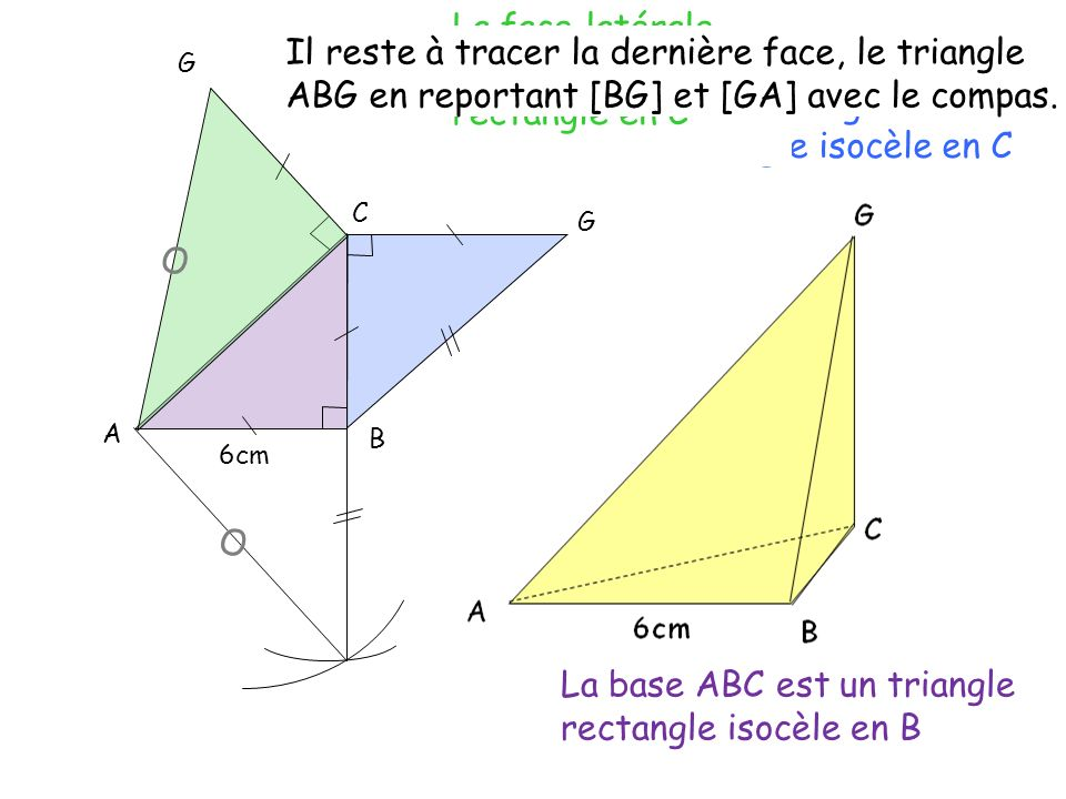 La face latérale GCA est un triangle rectangle en C