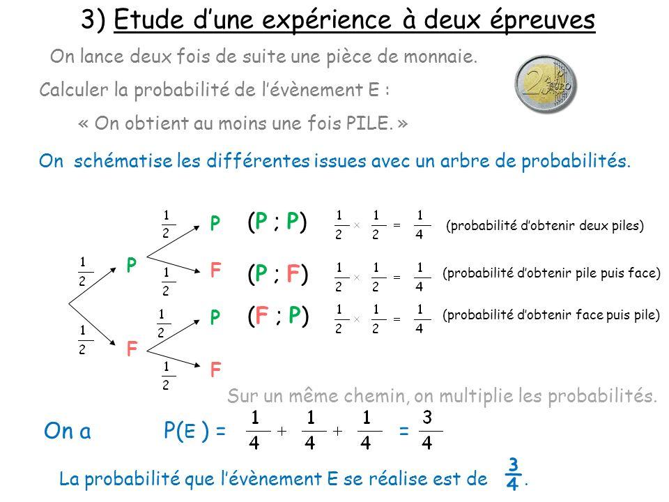 3) Etude d'une expérience à deux épreuves