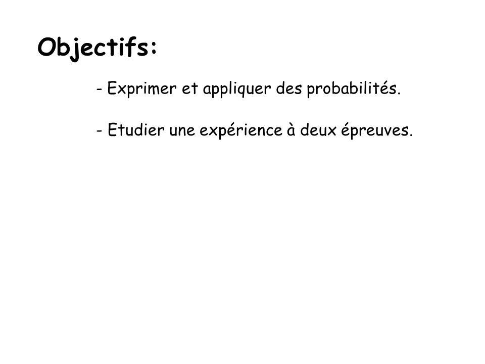 Objectifs: Exprimer et appliquer des probabilités.