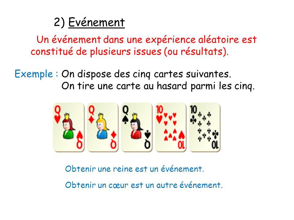 2) Evénement Un événement dans une expérience aléatoire est constitué de plusieurs issues (ou résultats).