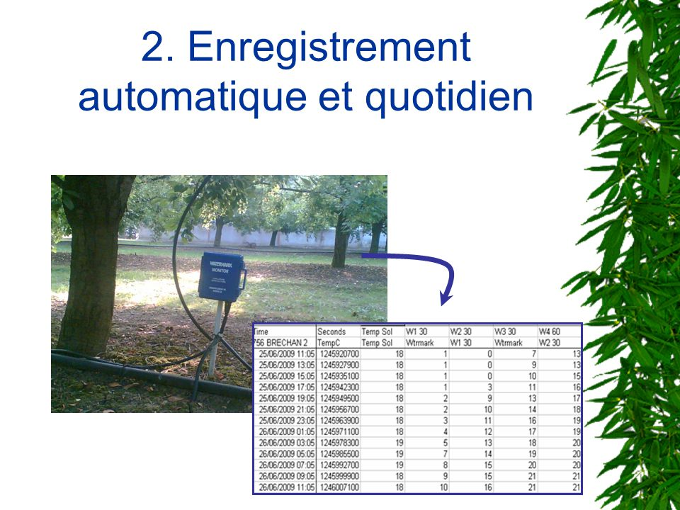 2. Enregistrement automatique et quotidien