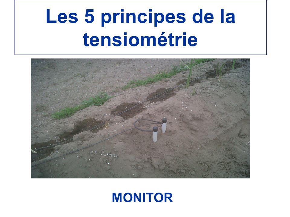 Les 5 principes de la tensiométrie