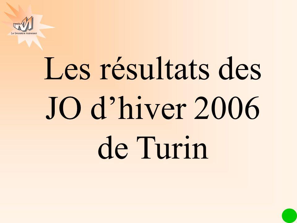 Les résultats des JO d'hiver 2006 de Turin