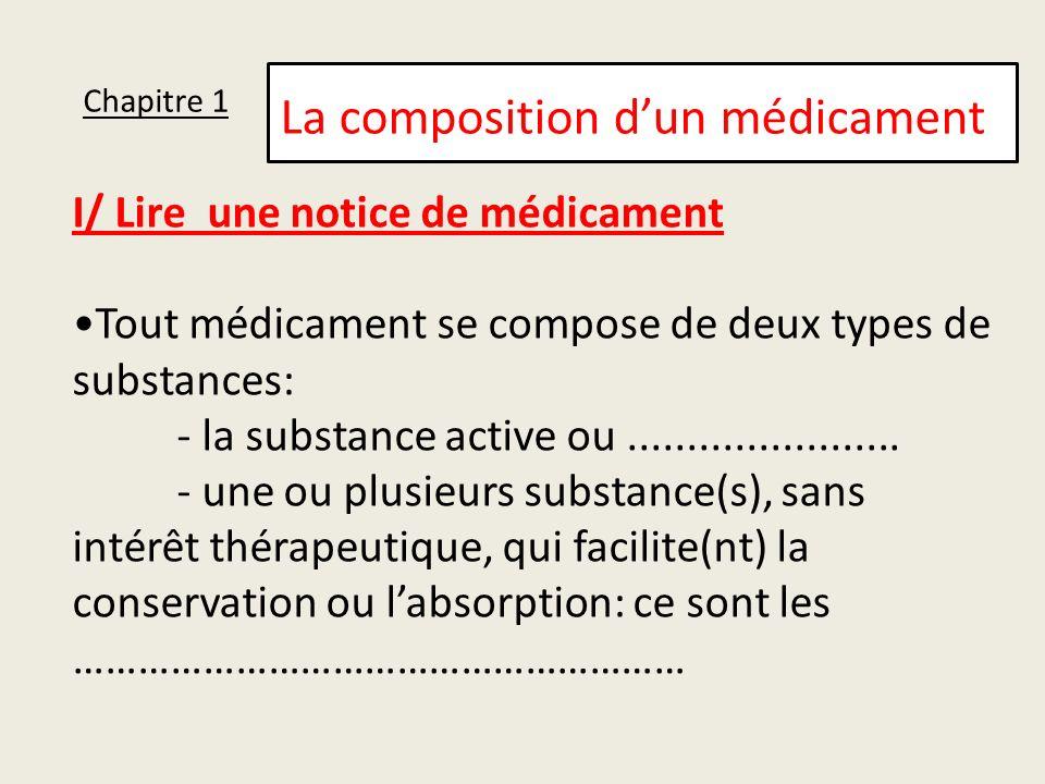 La composition d'un médicament