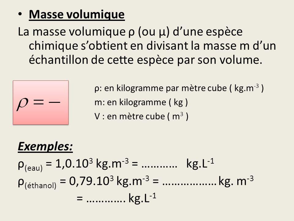 ρ(eau) = 1,0.103 kg.m-3 = ………… kg.L-1