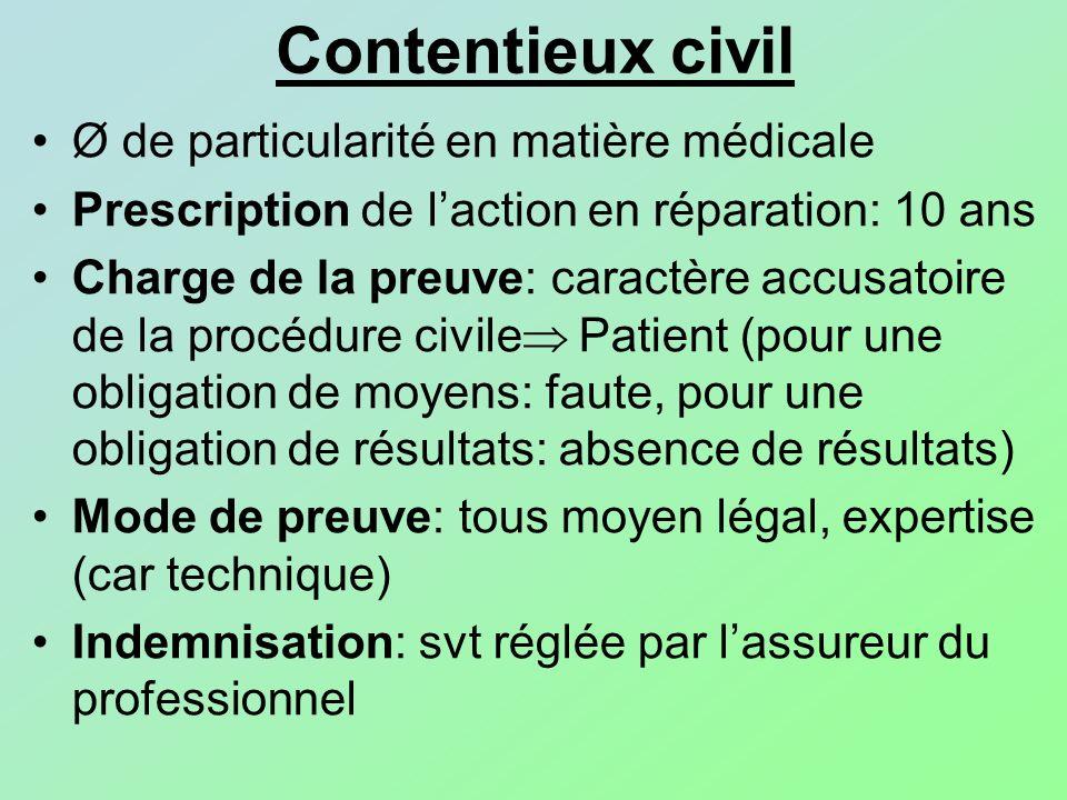 Contentieux civil Ø de particularité en matière médicale