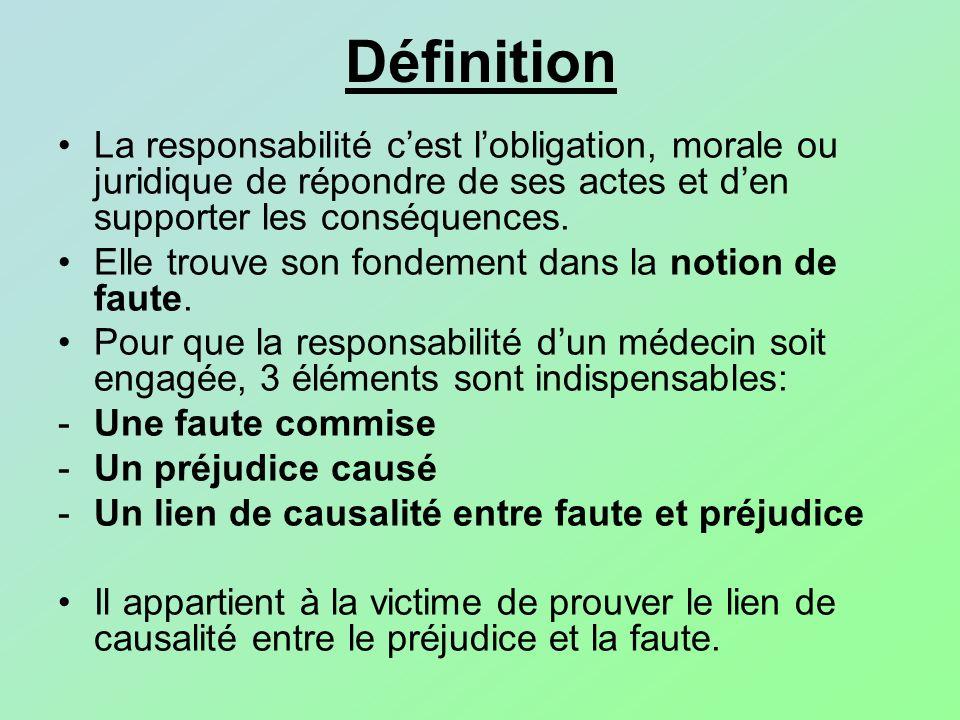 Définition La responsabilité c'est l'obligation, morale ou juridique de répondre de ses actes et d'en supporter les conséquences.