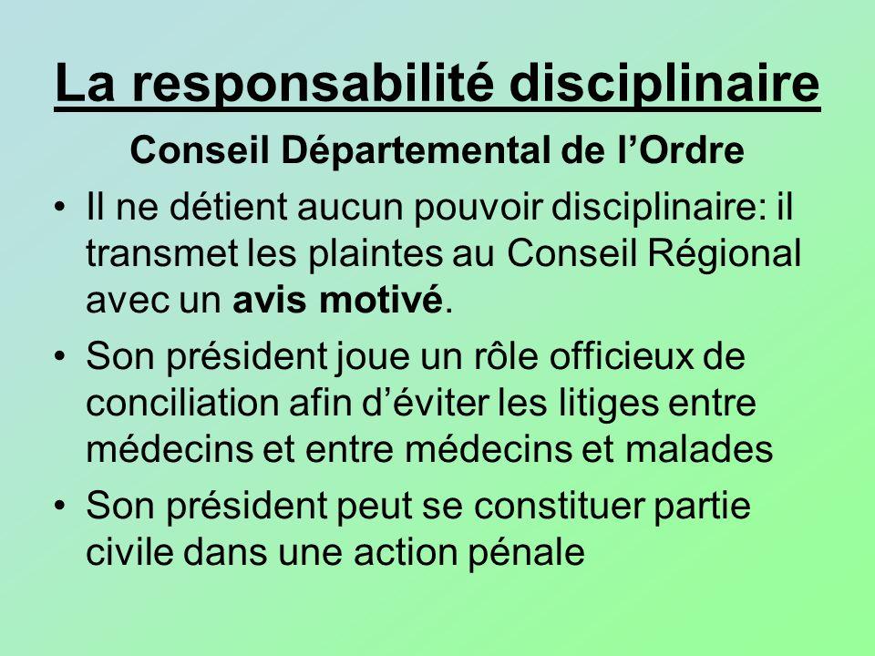 La responsabilité disciplinaire