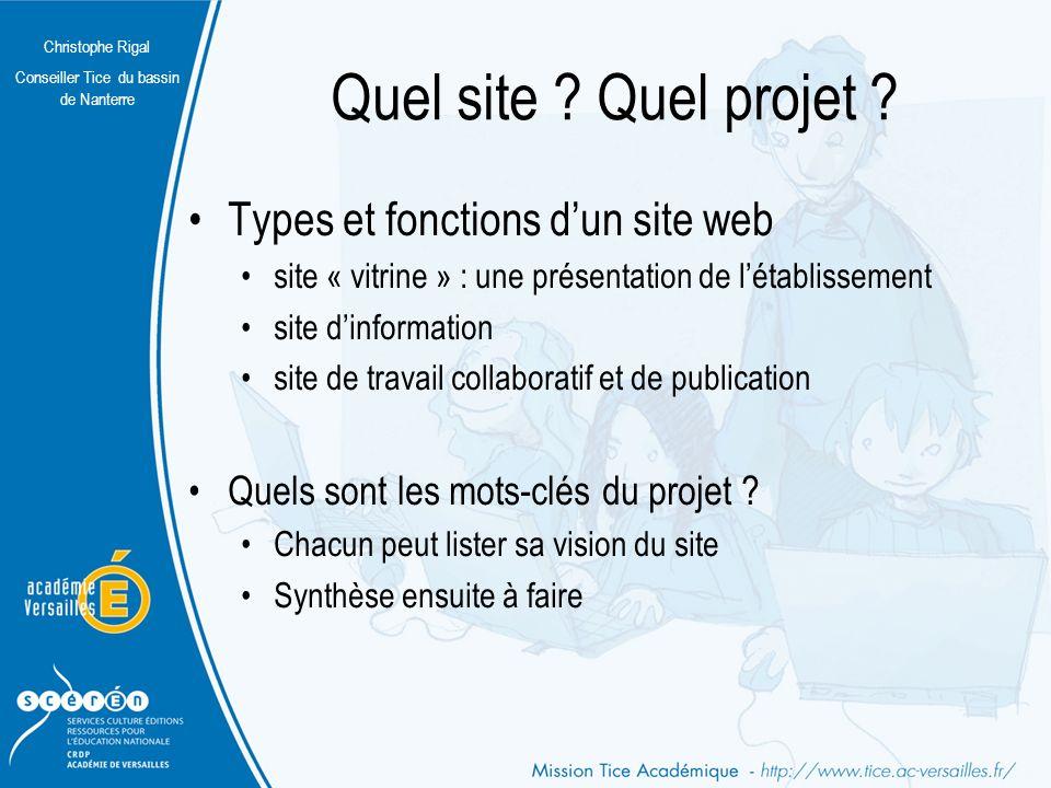 Quel site Quel projet Types et fonctions d'un site web