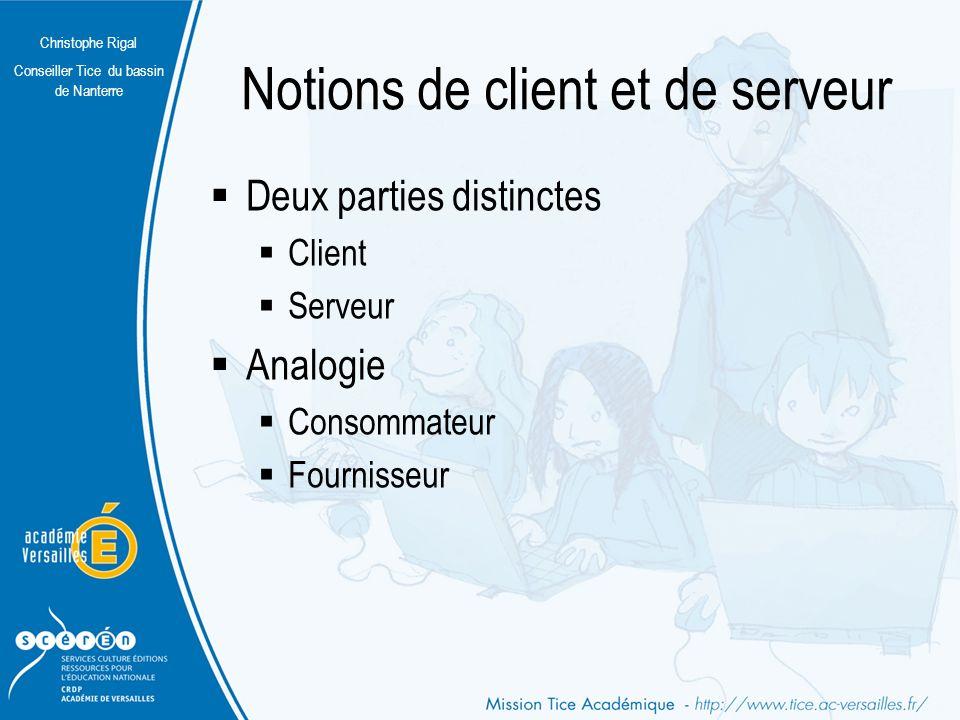 Notions de client et de serveur