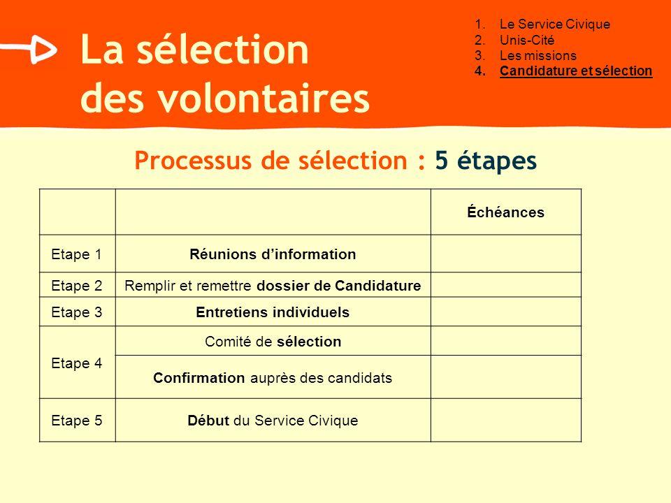 La sélection des volontaires