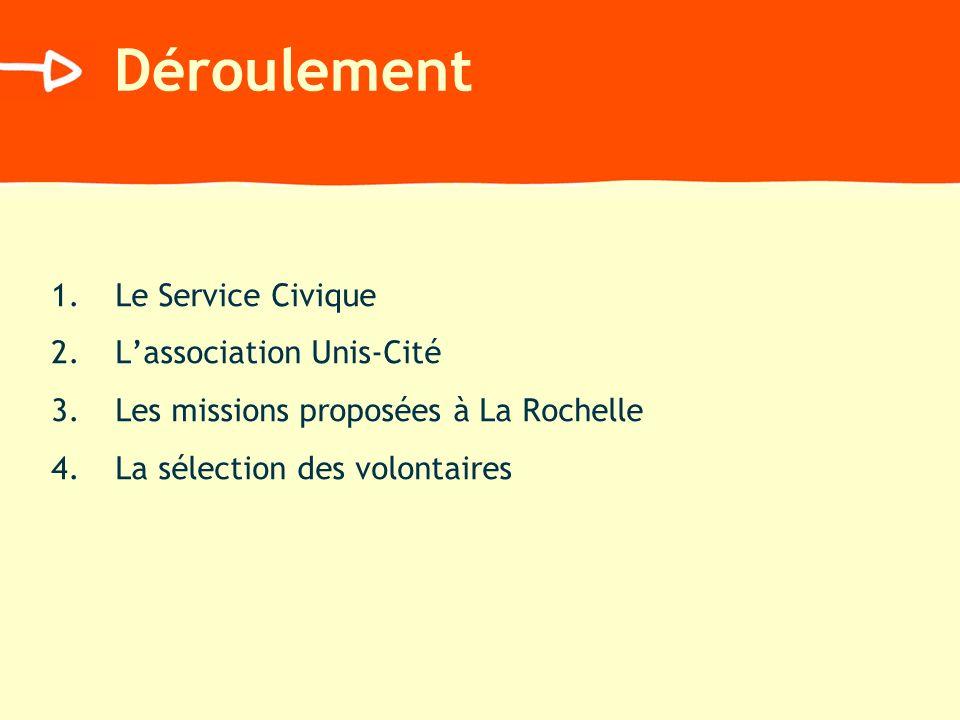 Déroulement Le Service Civique L'association Unis-Cité