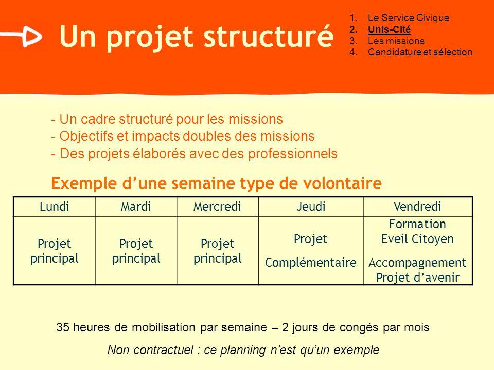 Un projet structuré Exemple d'une semaine type de volontaire