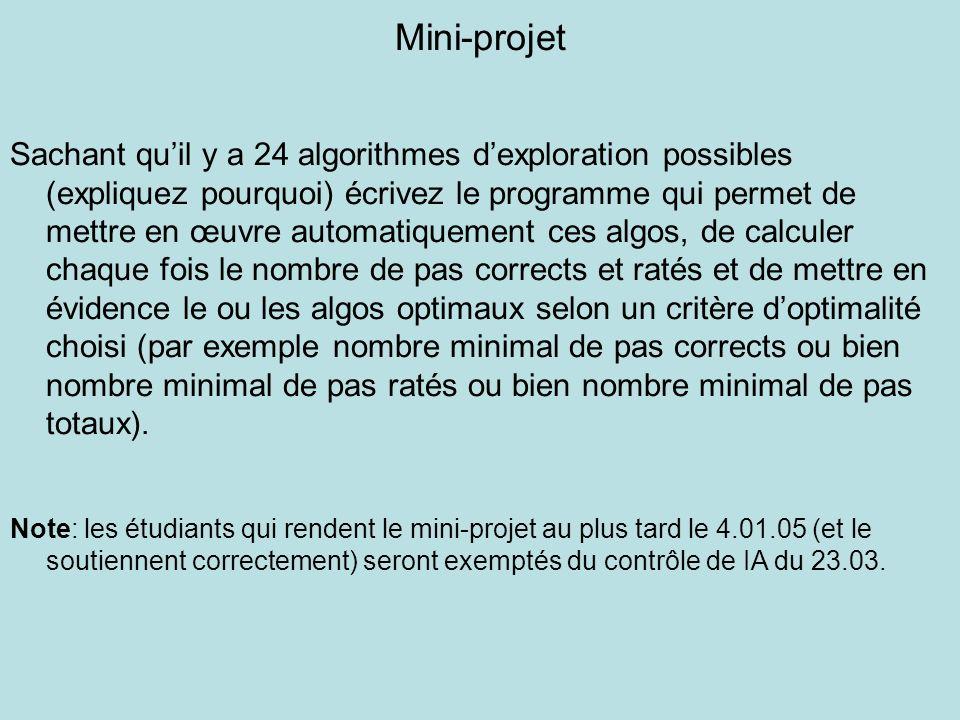 Mini-projet