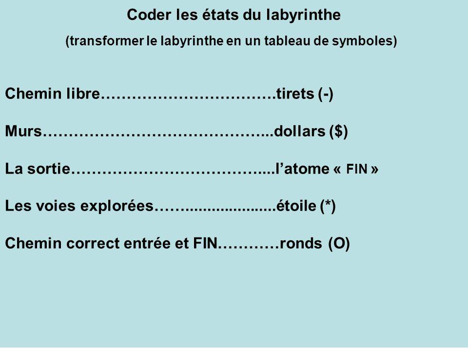 Coder les états du labyrinthe
