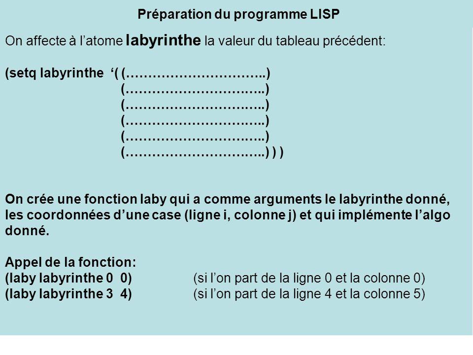 Préparation du programme LISP