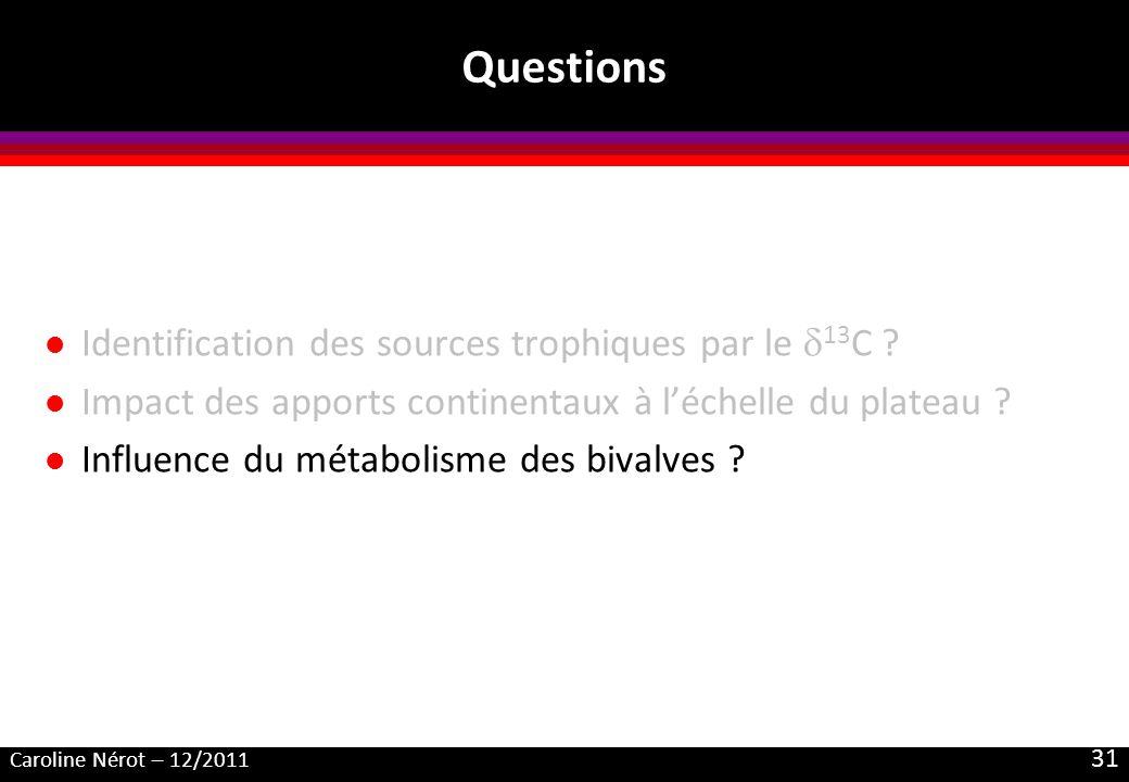 Questions Identification des sources trophiques par le d13C