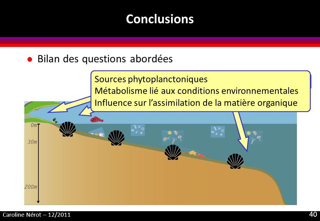 Conclusions Bilan des questions abordées Sources phytoplanctoniques