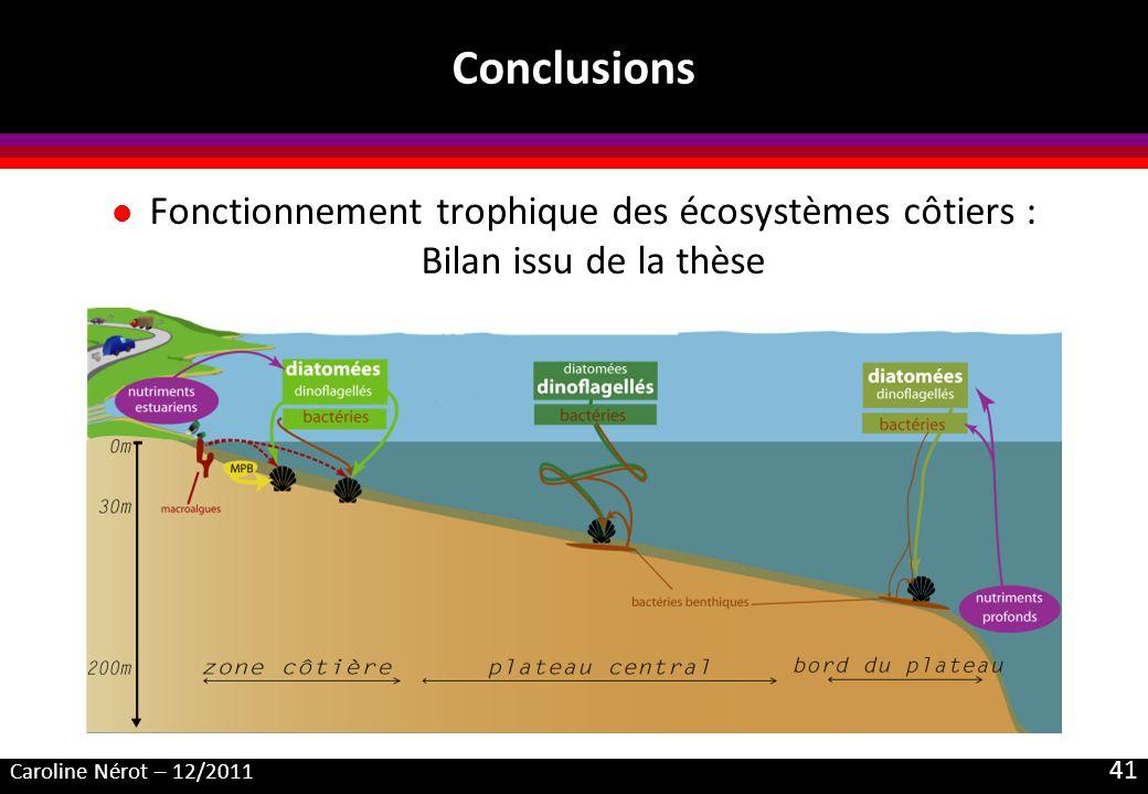 Conclusions Fonctionnement trophique des écosystèmes côtiers : Bilan issu de la thèse.