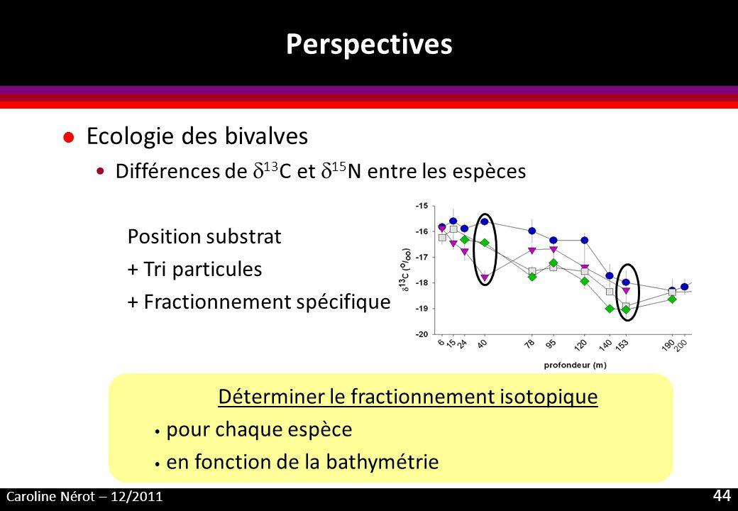 Déterminer le fractionnement isotopique