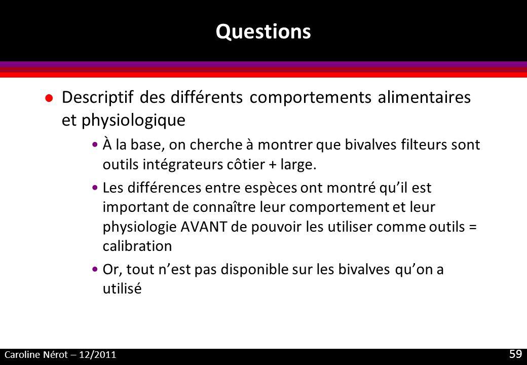 Questions Descriptif des différents comportements alimentaires et physiologique.