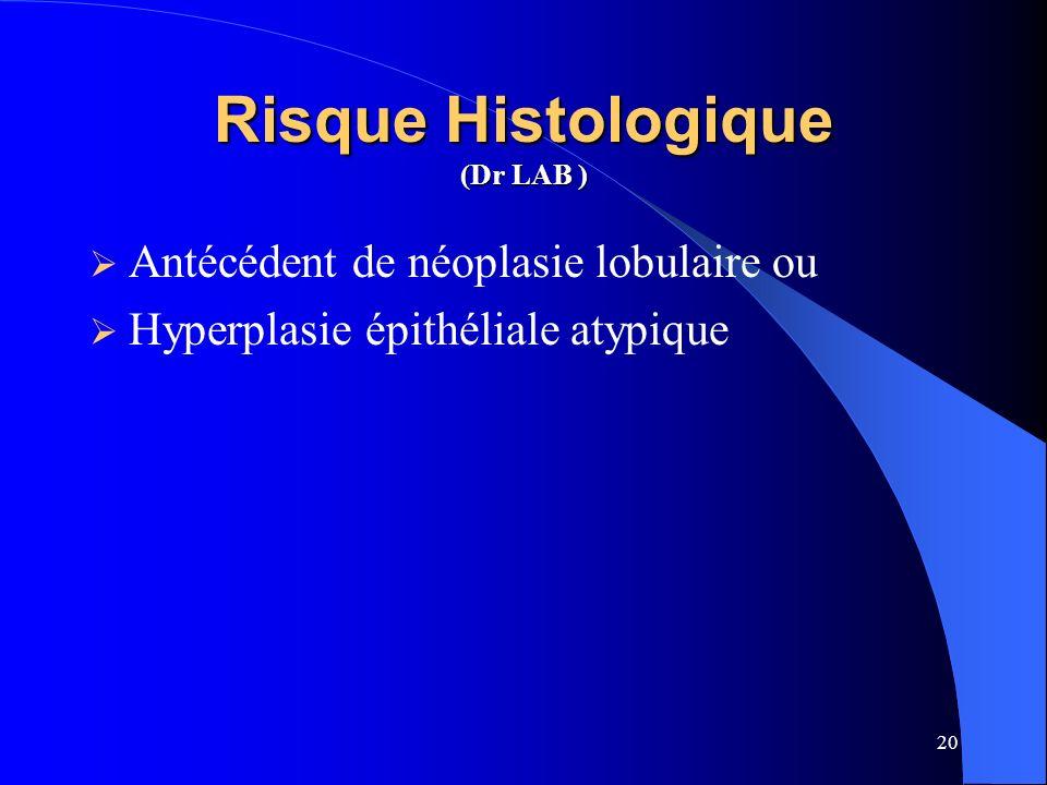 Risque Histologique (Dr LAB )