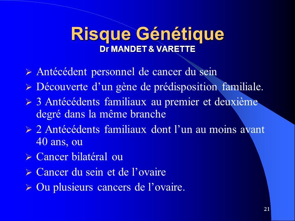 Risque Génétique Dr MANDET & VARETTE