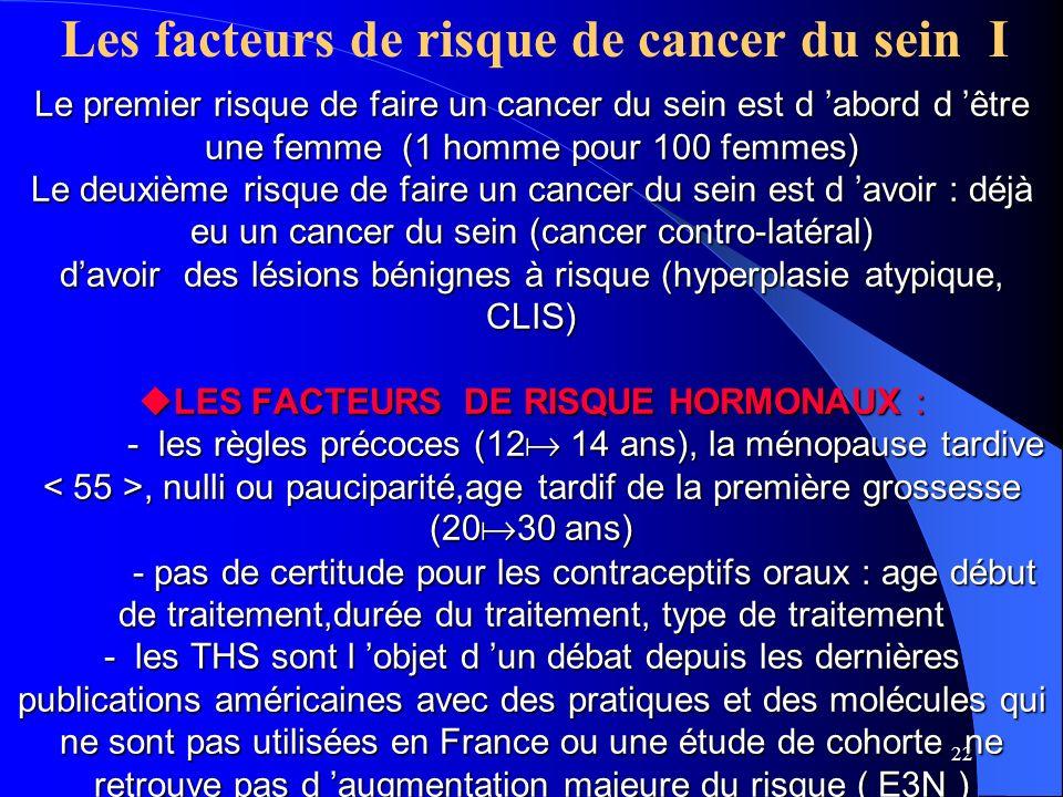 Les facteurs de risque de cancer du sein I
