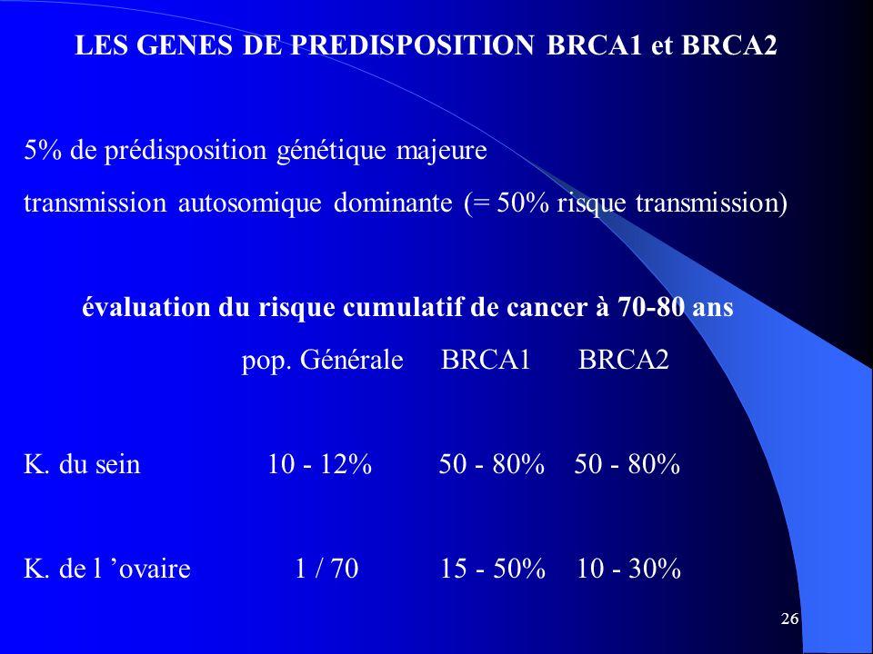LES GENES DE PREDISPOSITION BRCA1 et BRCA2