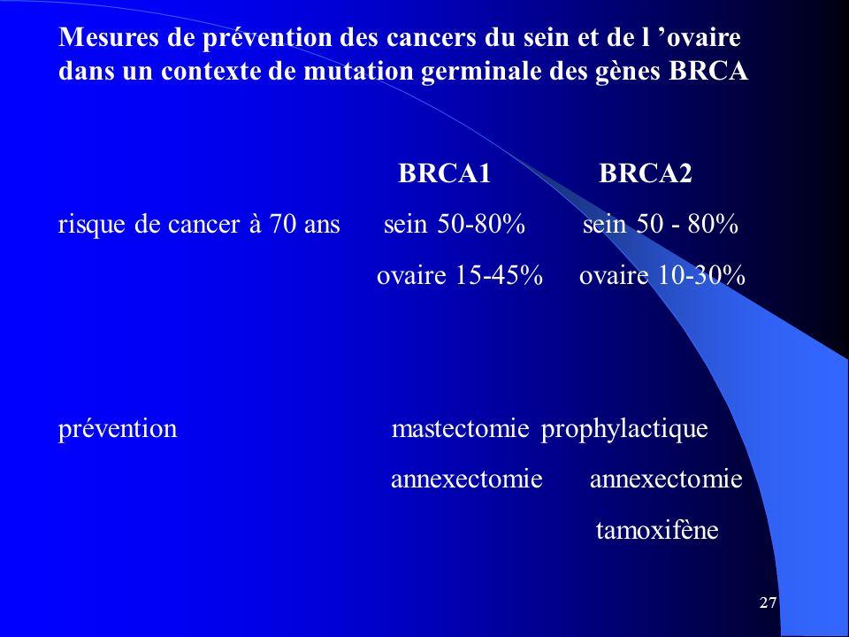 Mesures de prévention des cancers du sein et de l 'ovaire dans un contexte de mutation germinale des gènes BRCA