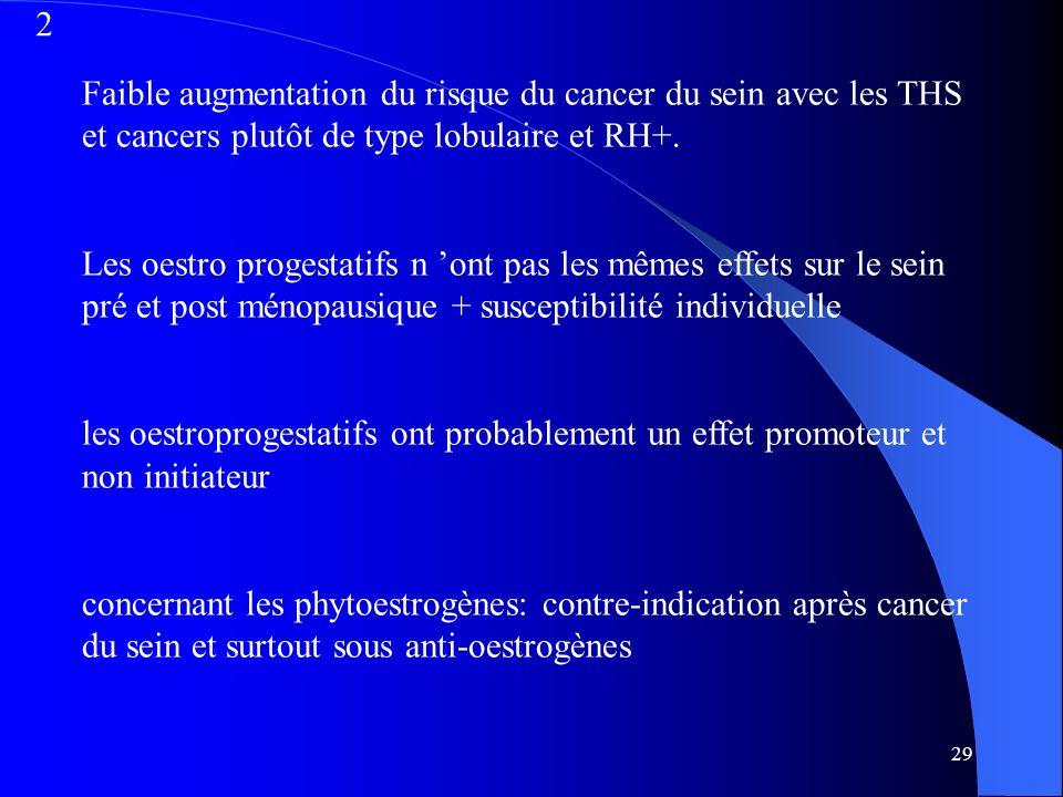 2Faible augmentation du risque du cancer du sein avec les THS et cancers plutôt de type lobulaire et RH+.