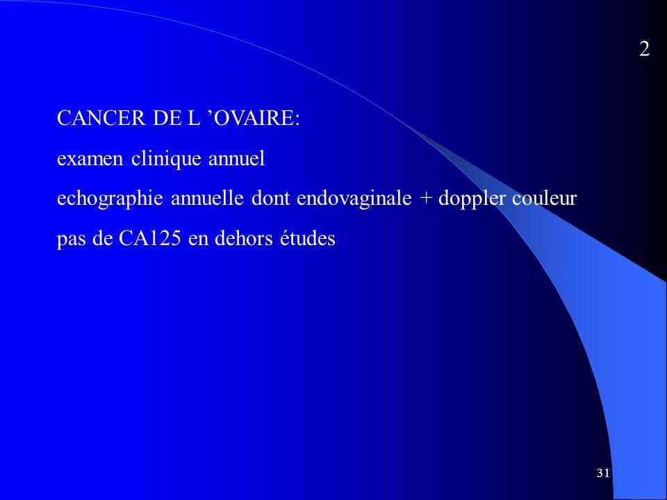 2CANCER DE L 'OVAIRE: examen clinique annuel. echographie annuelle dont endovaginale + doppler couleur.