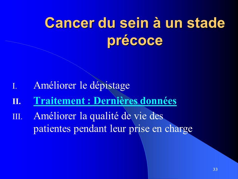 Cancer du sein à un stade précoce