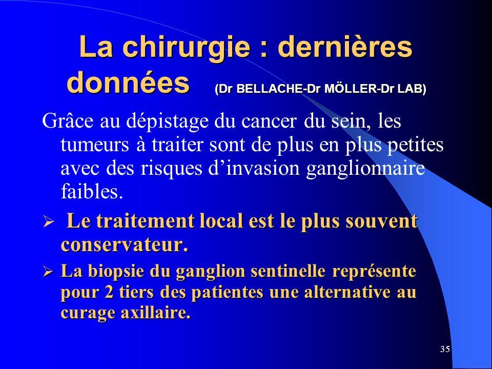 La chirurgie : dernières données (Dr BELLACHE-Dr MÖLLER-Dr LAB)