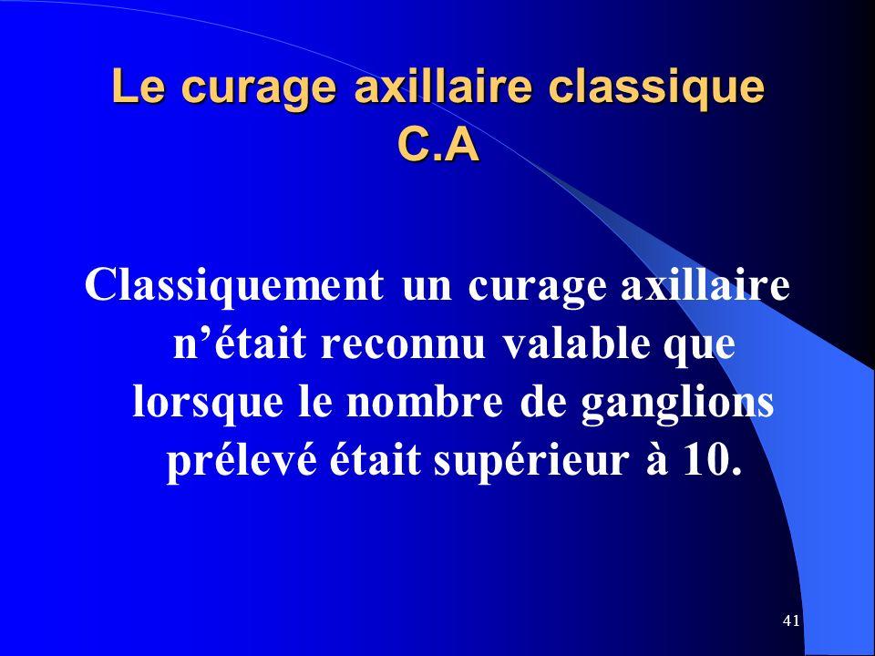 Le curage axillaire classique C.A