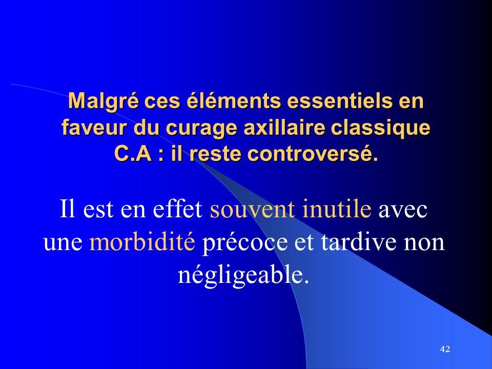 Malgré ces éléments essentiels en faveur du curage axillaire classique C.A : il reste controversé.