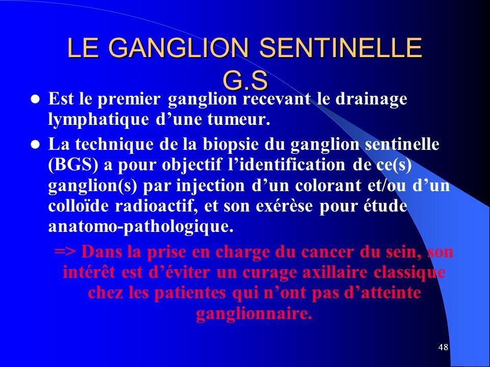 LE GANGLION SENTINELLE G.S