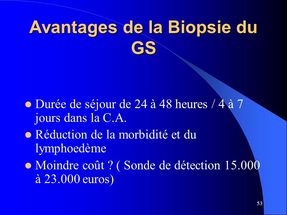 Avantages de la Biopsie du GS