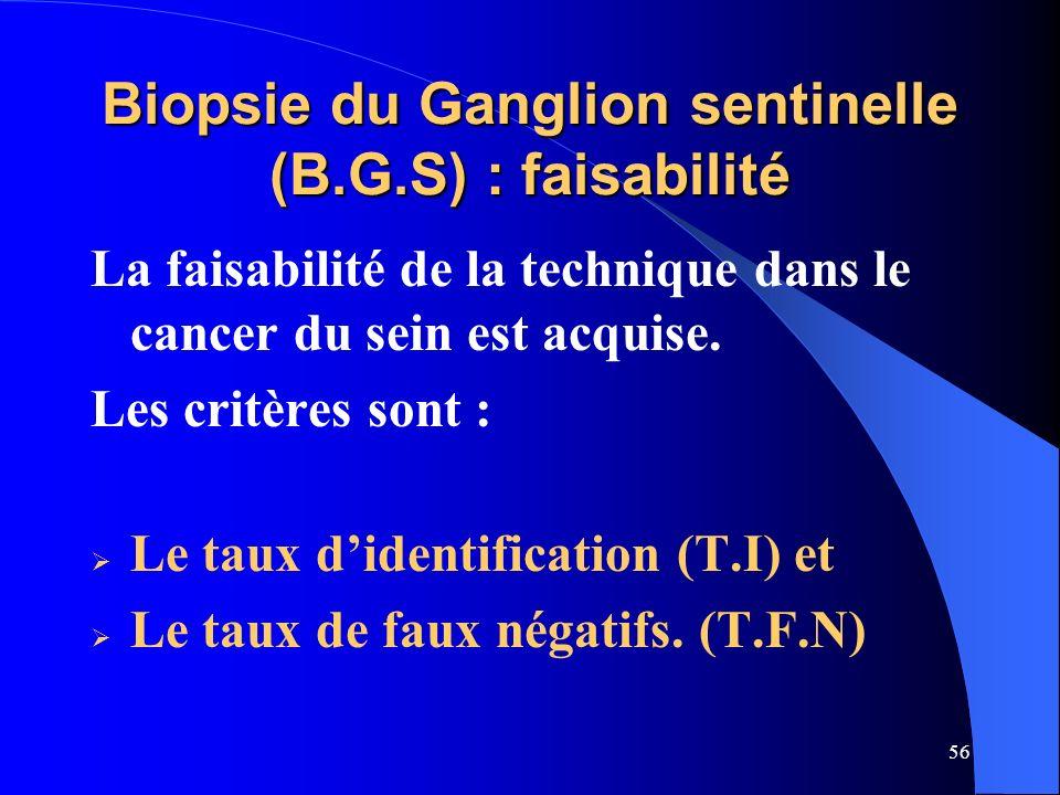 Biopsie du Ganglion sentinelle (B.G.S) : faisabilité