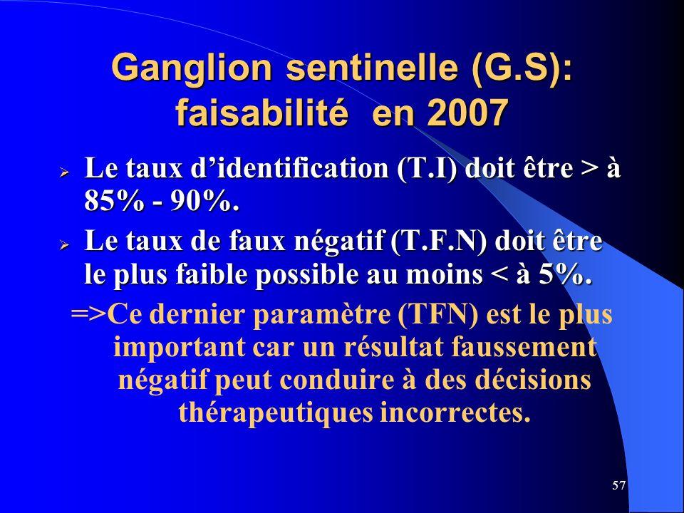 Ganglion sentinelle (G.S): faisabilité en 2007