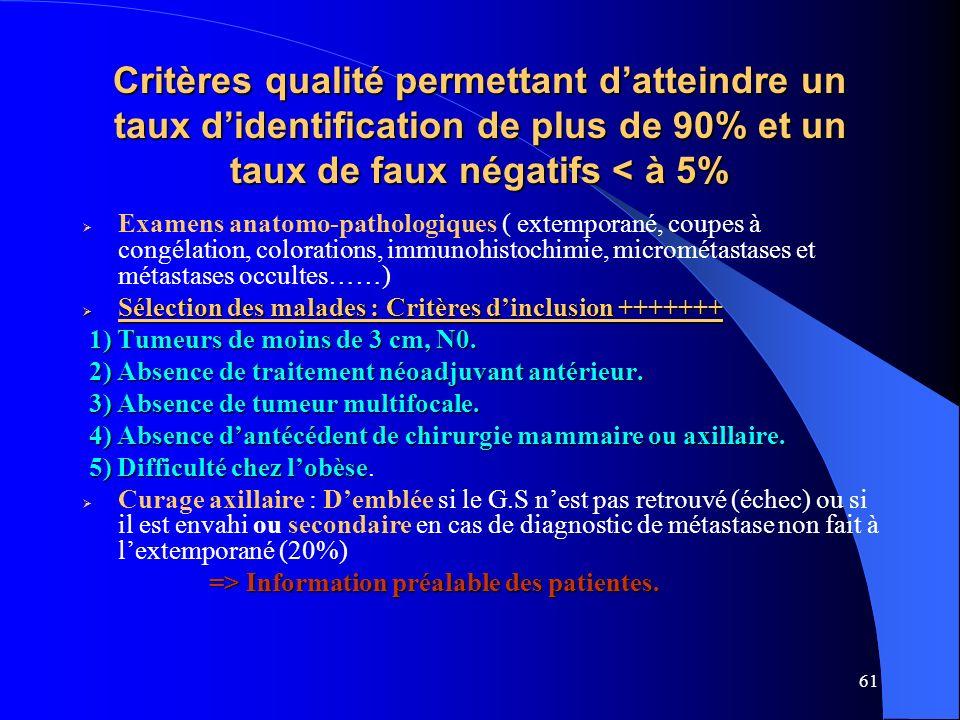 Critères qualité permettant d'atteindre un taux d'identification de plus de 90% et un taux de faux négatifs < à 5%