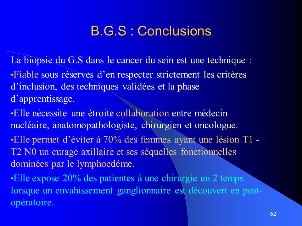 B.G.S : Conclusions La biopsie du G.S dans le cancer du sein est une technique :