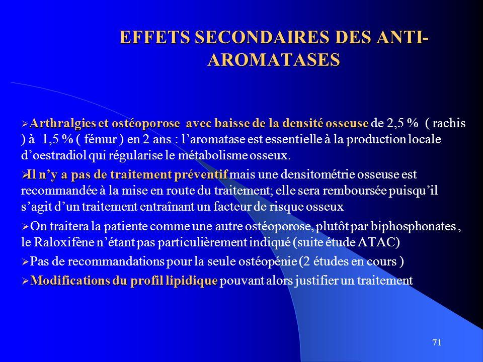 EFFETS SECONDAIRES DES ANTI-AROMATASES