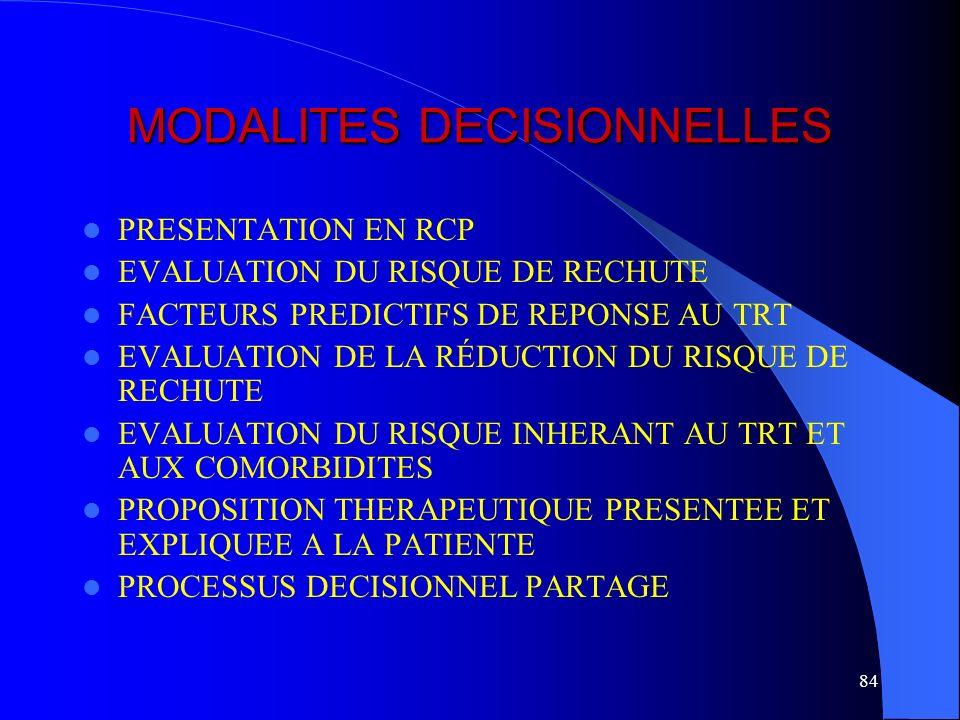 MODALITES DECISIONNELLES