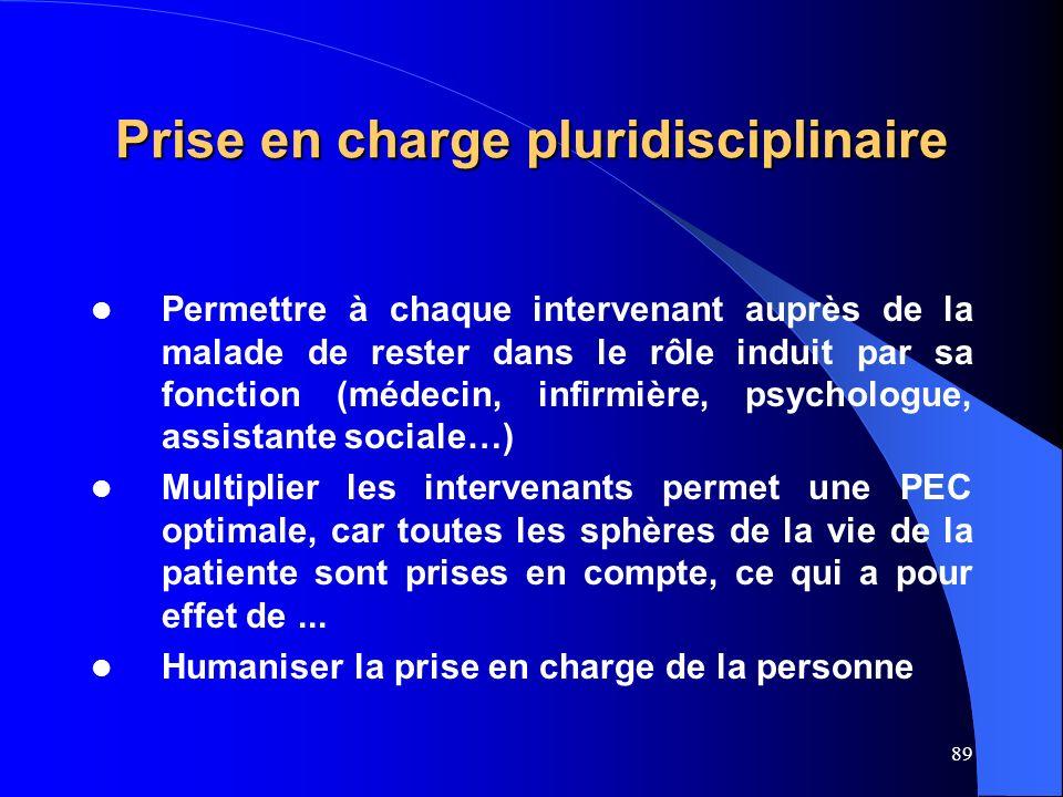 Prise en charge pluridisciplinaire