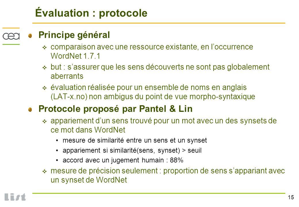 Évaluation : protocole
