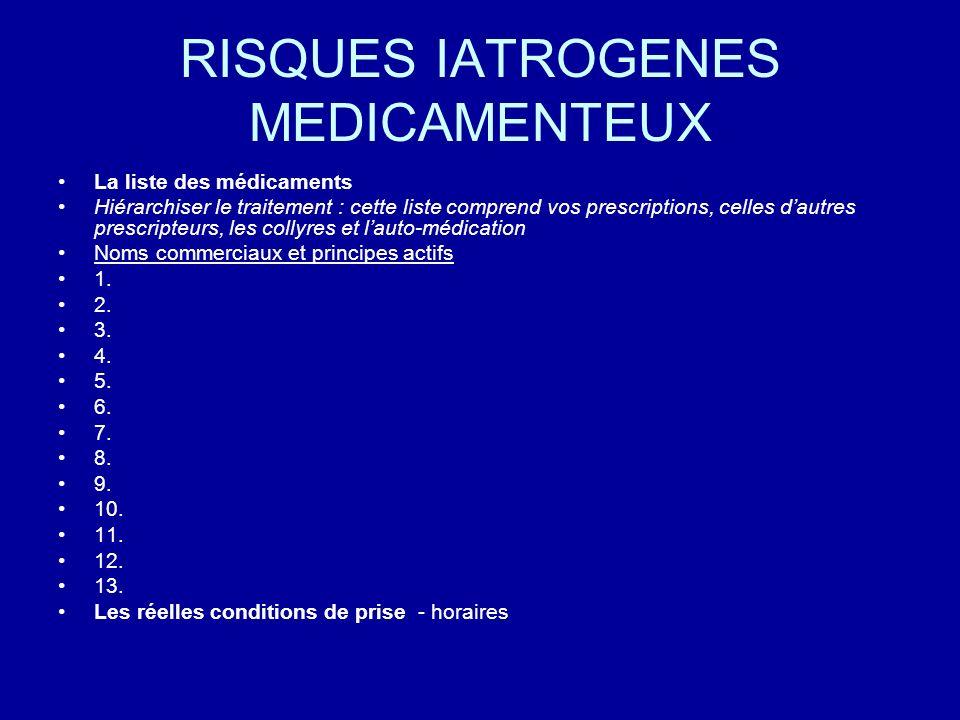 RISQUES IATROGENES MEDICAMENTEUX