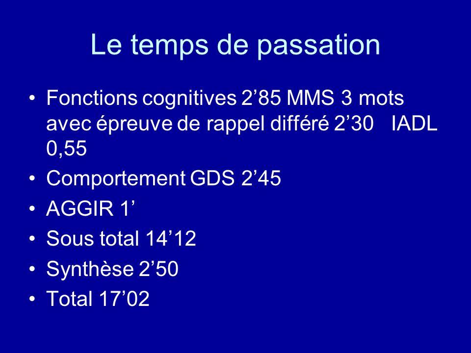 Le temps de passation Fonctions cognitives 2'85 MMS 3 mots avec épreuve de rappel différé 2'30 IADL 0,55.