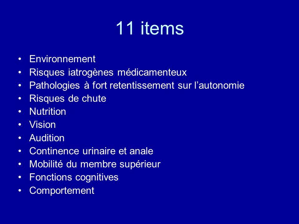 11 items Environnement Risques iatrogènes médicamenteux