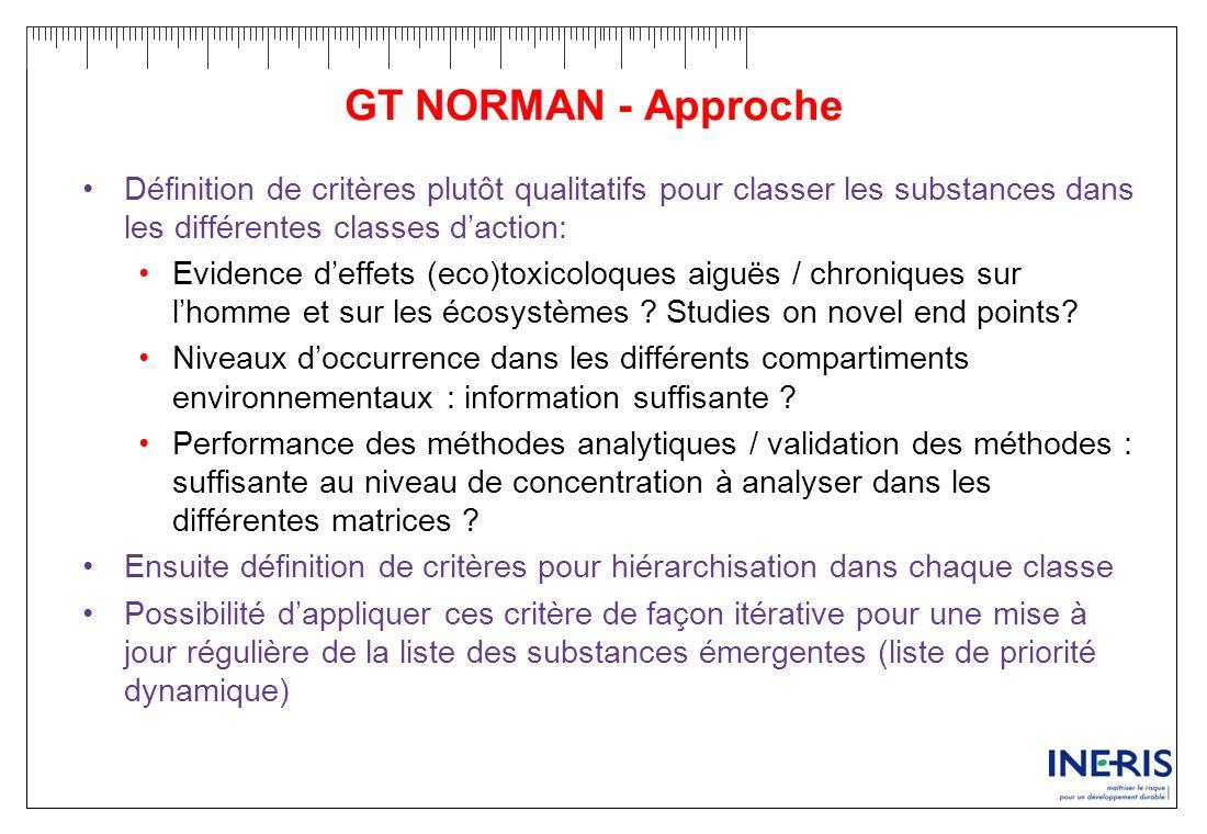 GT NORMAN - Approche Définition de critères plutôt qualitatifs pour classer les substances dans les différentes classes d'action: